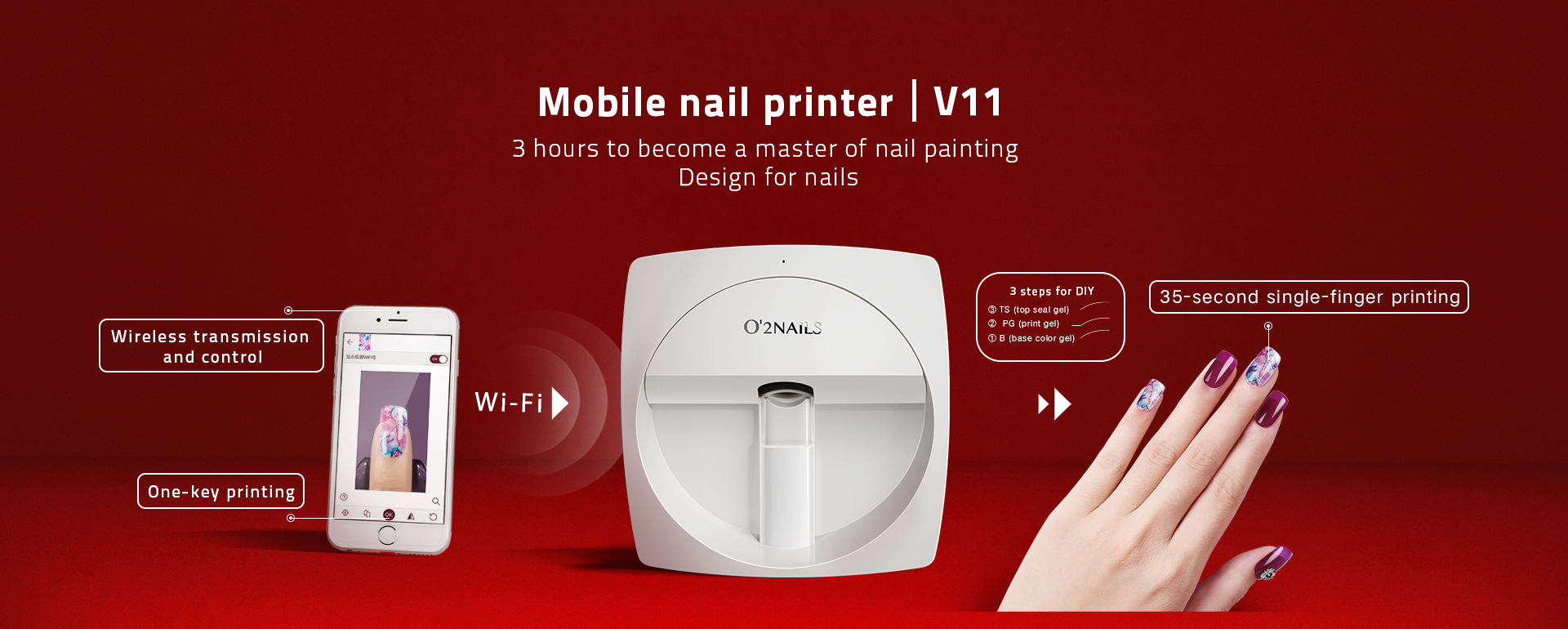 O2Nails Mobile Nail Printer, Digital Nail Printer, Nail Art Printer ...